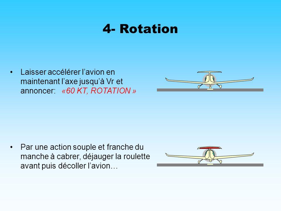 3- Accélération Appliquer 50% de la puissance sur les freins en vérifiant la cohérences des paramètres moteur.