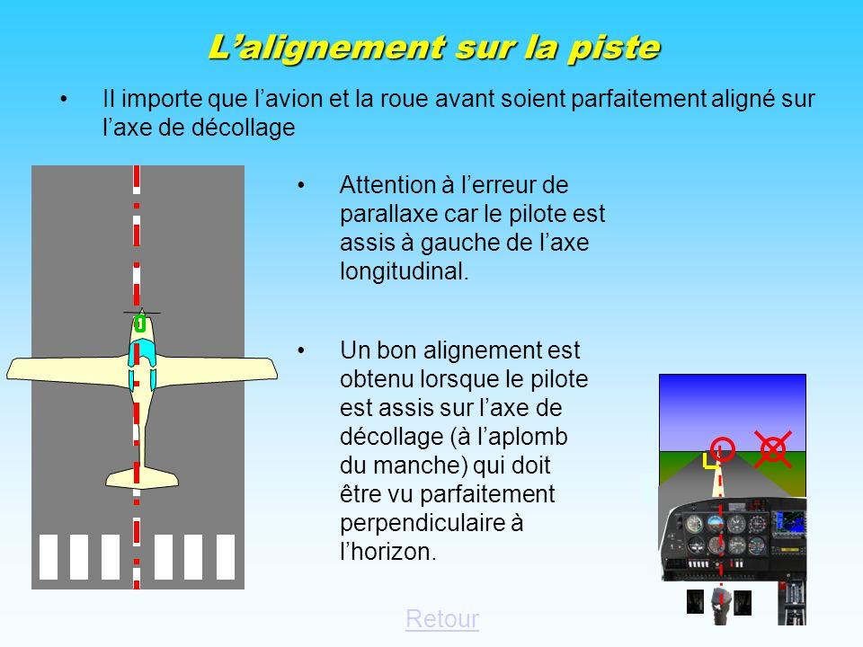 Passer RAPPELS: Lalignement sur la piste.alignement sur la piste Paramètres de décollage et de montée initiale.Paramètres Avion et excédent de puissance.excédent de puissance