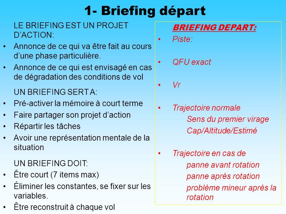LEÇON EN VOL: 1.Briefing départ 2.Alignement 3.Accélération 4.Rotation 5.Montée initiale