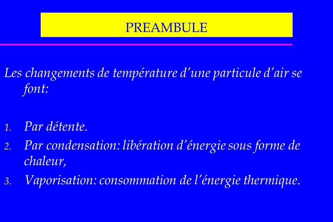 PREAMBULE Les changements de température dune particule dair se font: 1. Par détente. 2. Par condensation: libération dénergie sous forme de chaleur,
