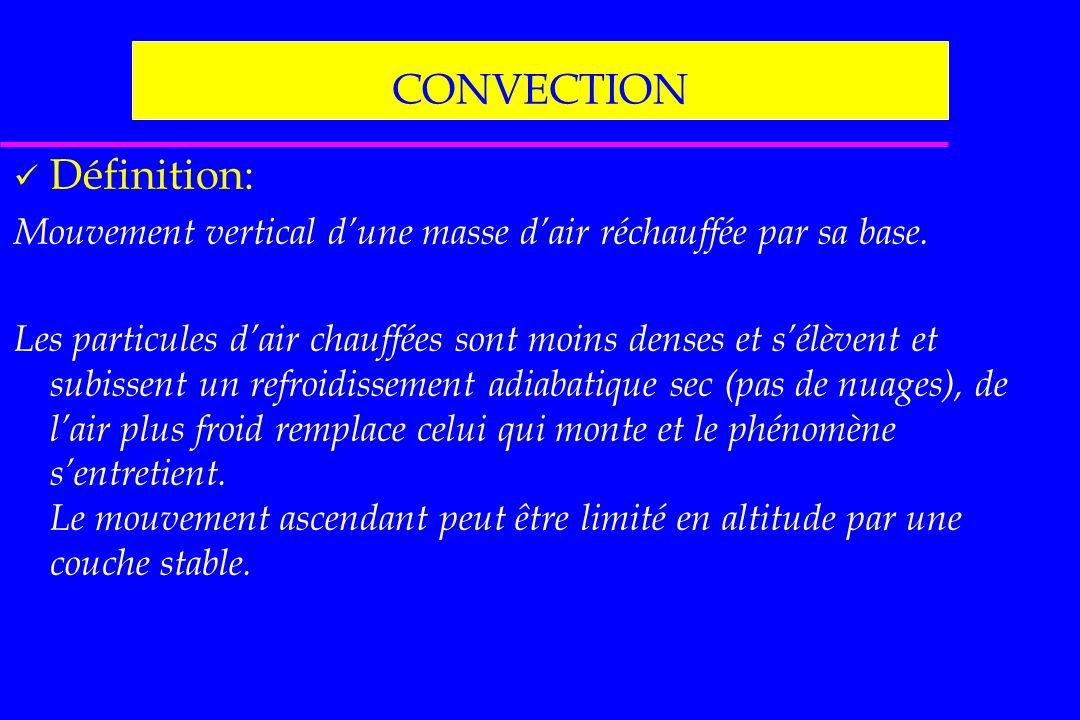 CONDENSATION Si lors de son ascension la particule dair se refroidit suffisamment il peut y avoir condensation de leau contenue par cette particule.