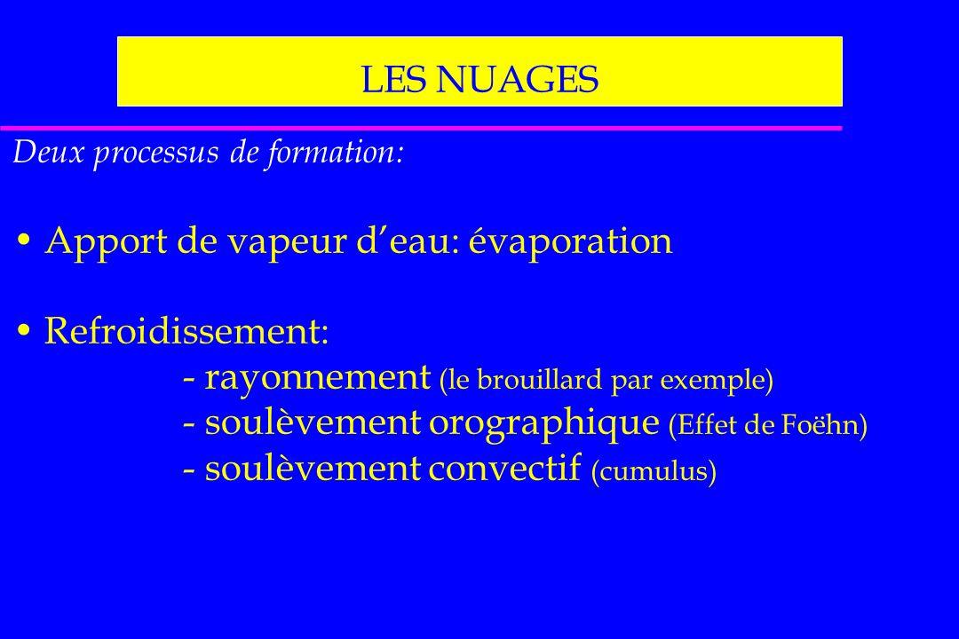 LES NUAGES Deux processus de formation: Apport de vapeur deau: évaporation Refroidissement: - rayonnement (le brouillard par exemple) - soulèvement or