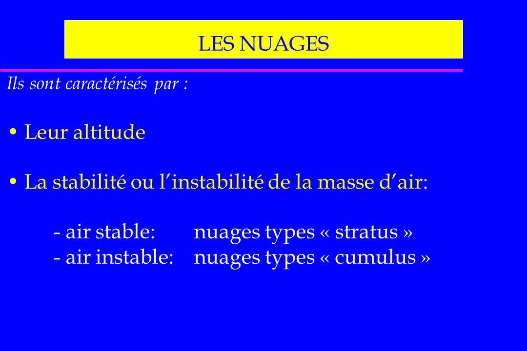 LES NUAGES Ils sont caractérisés par : Leur altitude La stabilité ou linstabilité de la masse dair: - air stable:nuages types « stratus » - air instab