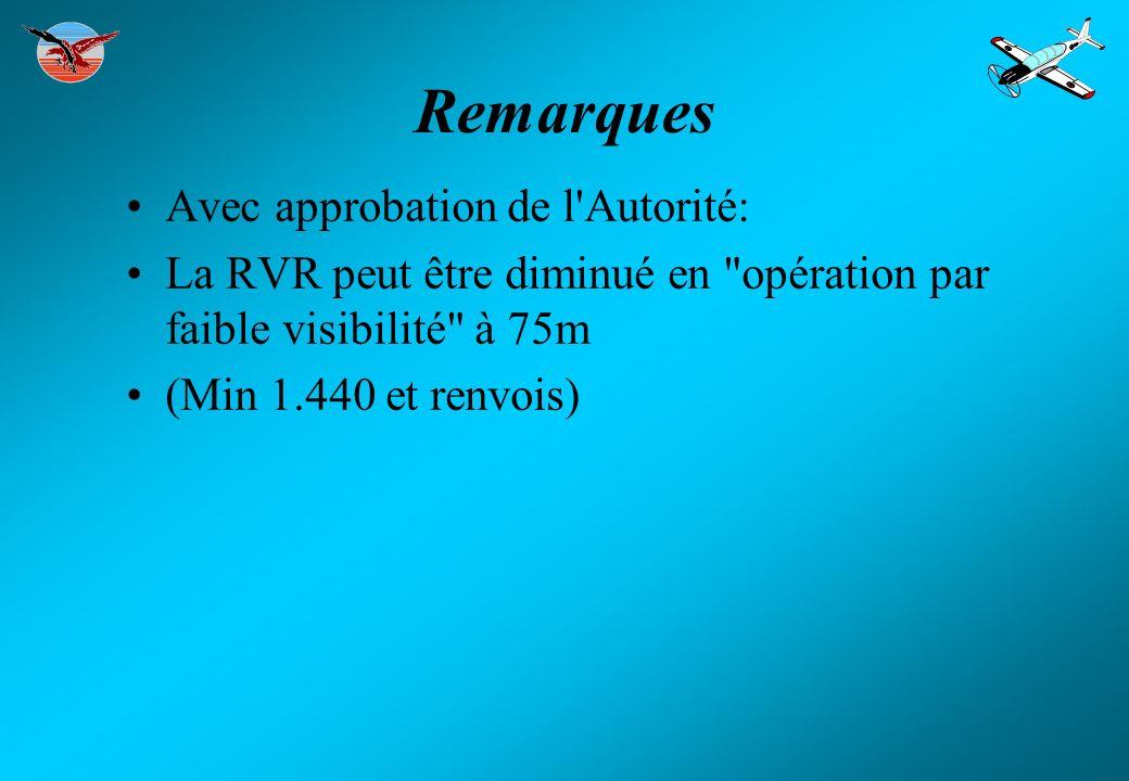 Remarques Avec approbation de l'Autorité: La RVR peut être diminué en