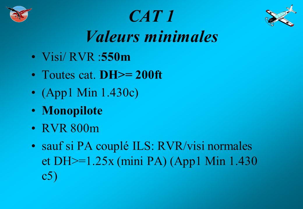 CAT 1 Valeurs minimales Visi/ RVR :550m Toutes cat. DH>= 200ft (App1 Min 1.430c) Monopilote RVR 800m sauf si PA couplé ILS: RVR/visi normales et DH>=1