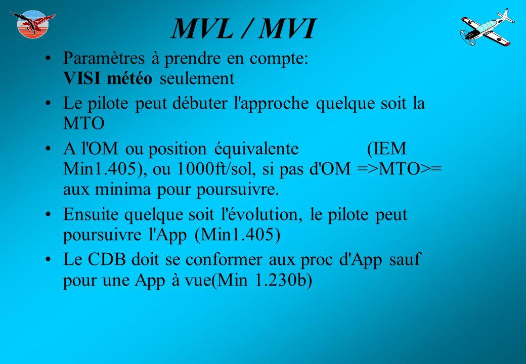 MVL / MVI Paramètres à prendre en compte: VISI météo seulement Le pilote peut débuter l'approche quelque soit la MTO A l'OM ou position équivalente (I