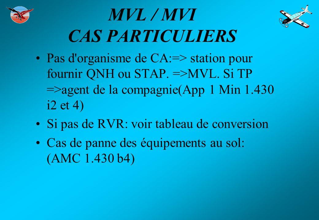 MVL / MVI CAS PARTICULIERS Pas d'organisme de CA:=> station pour fournir QNH ou STAP. =>MVL. Si TP =>agent de la compagnie(App 1 Min 1.430 i2 et 4) Si