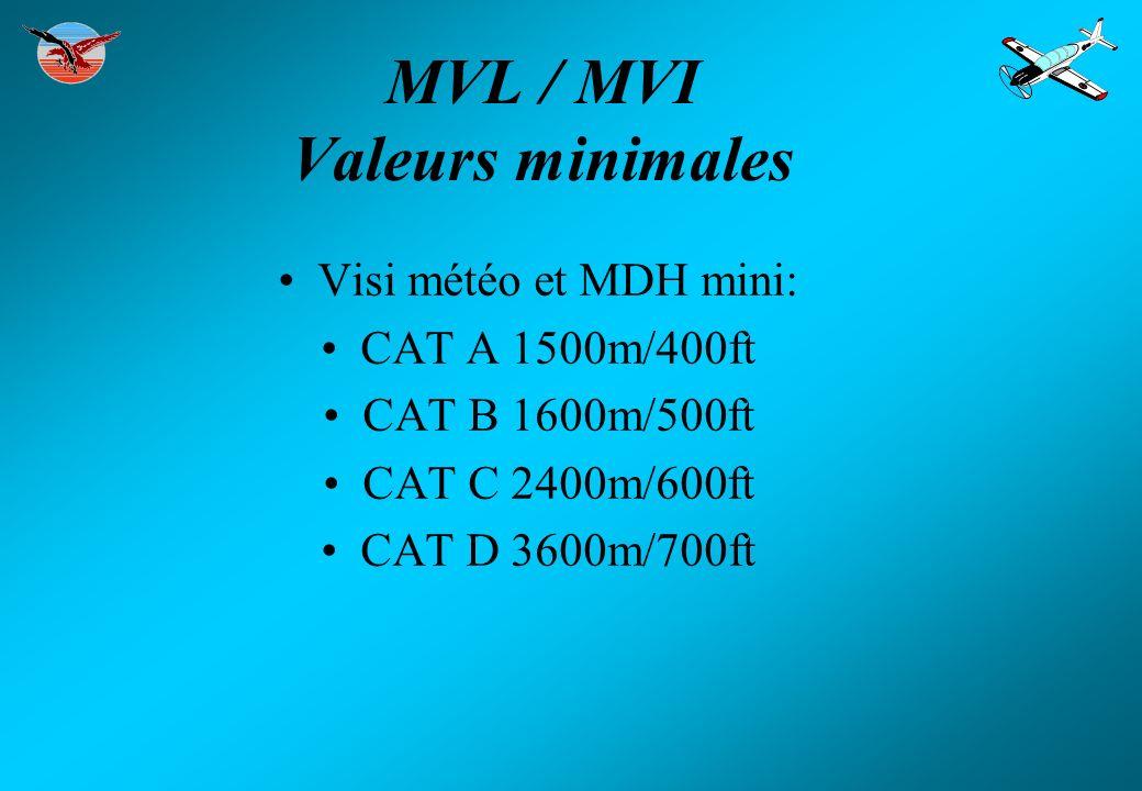 MVL / MVI Valeurs minimales Visi météo et MDH mini: CAT A 1500m/400ft CAT B 1600m/500ft CAT C 2400m/600ft CAT D 3600m/700ft