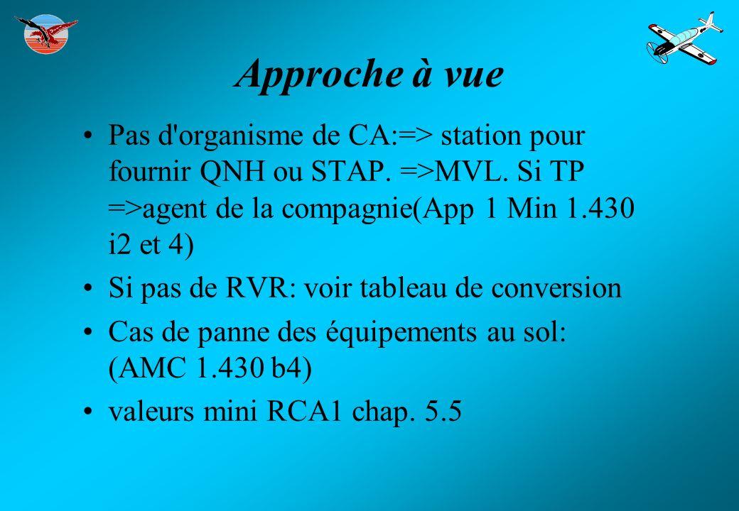 Approche à vue Pas d'organisme de CA:=> station pour fournir QNH ou STAP. =>MVL. Si TP =>agent de la compagnie(App 1 Min 1.430 i2 et 4) Si pas de RVR: