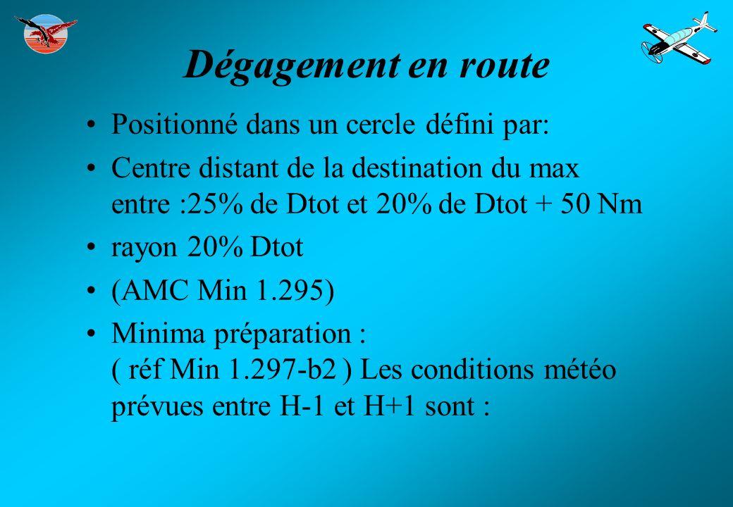 Dégagement en route Positionné dans un cercle défini par: Centre distant de la destination du max entre :25% de Dtot et 20% de Dtot + 50 Nm rayon 20%