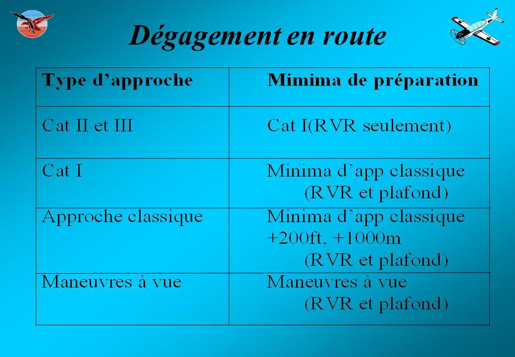 Dégagement à destination Non nécessaire si : -vol = 5 km plafond> MDH (MVL)+500ft ou 2000ft (Min 1.295-C) organisme de la CA obligatoire (app 1 Min 1.430 i3)