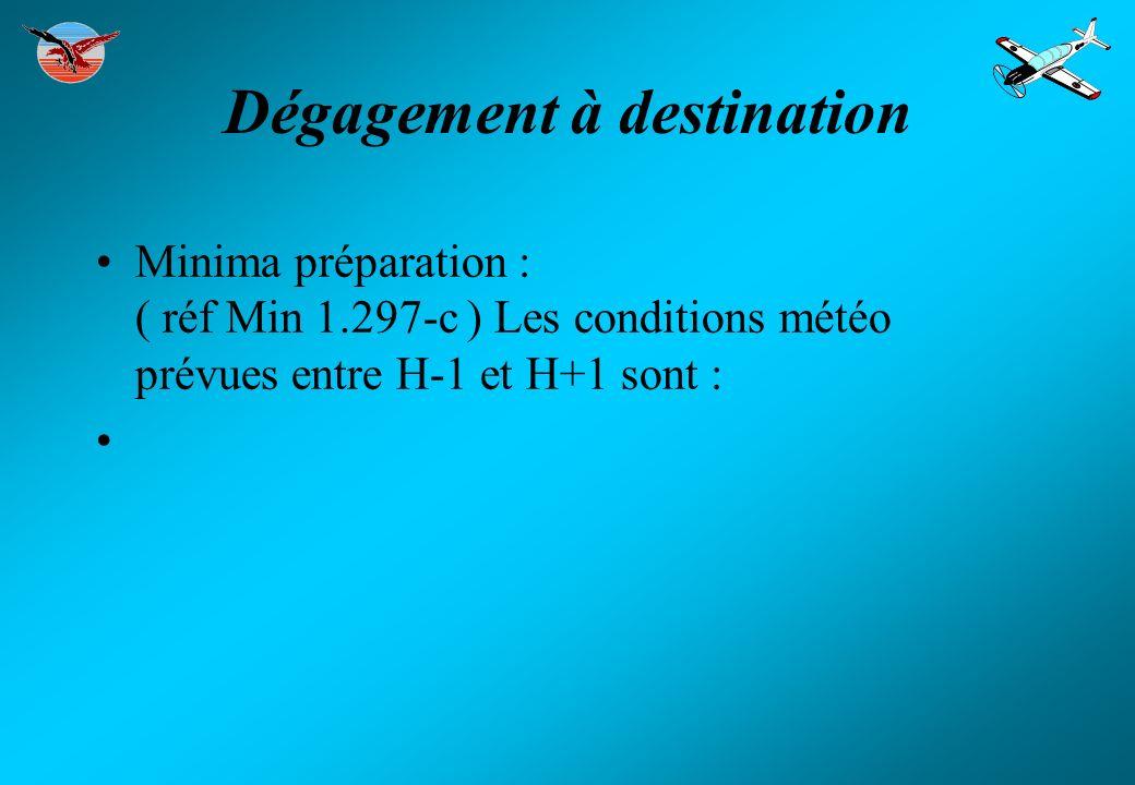 Dégagement à destination Minima préparation : ( réf Min 1.297-c ) Les conditions météo prévues entre H-1 et H+1 sont :