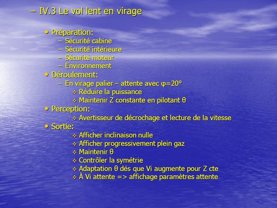 –IV.3 Le vol lent en virage Préparation: Préparation: –Sécurité cabine –Sécurité intérieure –Sécurité moteur –Environnement Déroulement: Déroulement:
