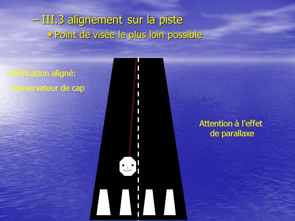 –III.3 alignement sur la piste Point de visée le plus loin possible Point de visée le plus loin possible Attention à leffet de parallaxe Vérification
