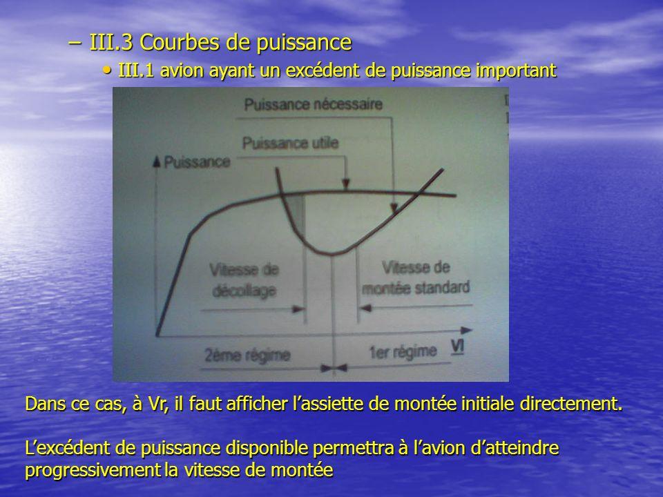 –III.3 Courbes de puissance III.1 avion ayant un excédent de puissance important III.1 avion ayant un excédent de puissance important Dans ce cas, à V
