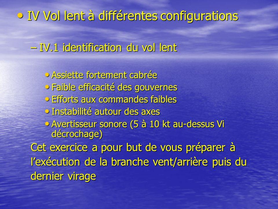 IV Vol lent à différentes configurations IV Vol lent à différentes configurations –IV.1 identification du vol lent Assiette fortement cabrée Assiette