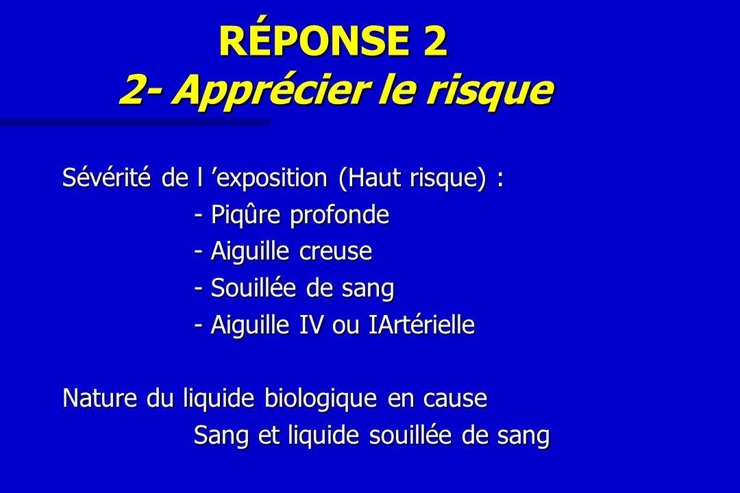 RÉPONSE 2 2- Apprécier le risque Sévérité de l exposition (Haut risque) : - Piqûre profonde - Aiguille creuse - Souillée de sang - Aiguille IV ou IArt