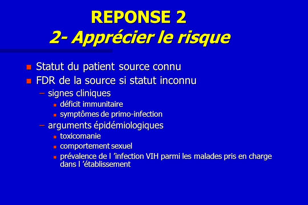 REPONSE 2 2- Apprécier le risque n Statut du patient source connu n FDR de la source si statut inconnu –signes cliniques n déficit immunitaire n sympt
