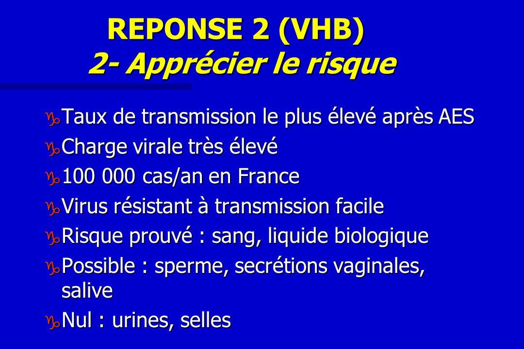 REPONSE 2 (VHB) 2- Apprécier le risque g Taux de transmission le plus élevé après AES g Charge virale très élevé g 100 000 cas/an en France g Virus ré