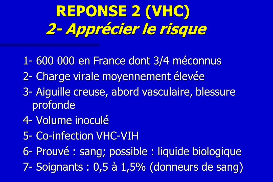 REPONSE 2 (VHC) 2- Apprécier le risque 1- 600 000 en France dont 3/4 méconnus 2- Charge virale moyennement élevée 3- Aiguille creuse, abord vasculaire