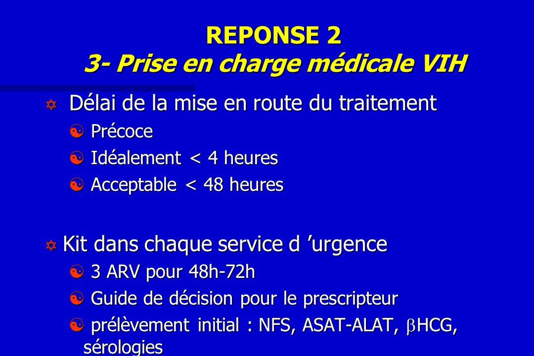 REPONSE 2 3- Prise en charge médicale VIH Y Délai de la mise en route du traitement [ Précoce [ Idéalement < 4 heures [ Acceptable < 48 heures Y Kit d