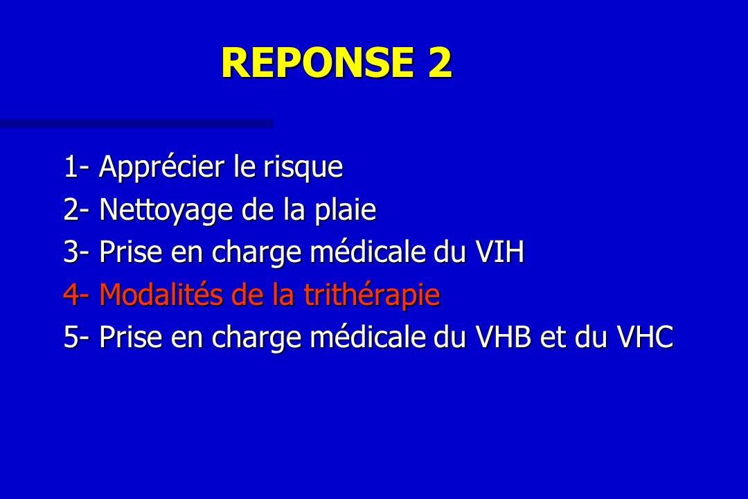 REPONSE 2 1- Apprécier le risque 2- Nettoyage de la plaie 3- Prise en charge médicale du VIH 4- Modalités de la trithérapie 5- Prise en charge médical