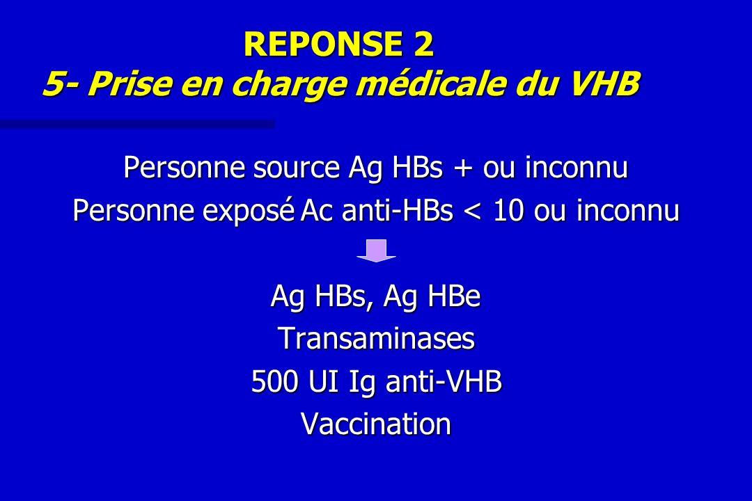 REPONSE 2 5- Prise en charge médicale du VHB Personne source Ag HBs + ou inconnu Personne exposé Ac anti-HBs < 10 ou inconnu Ag HBs, Ag HBe Transamina