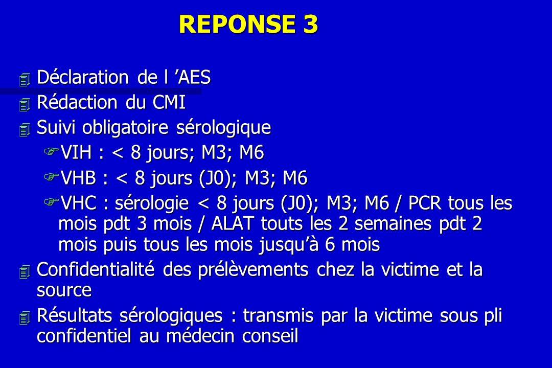 REPONSE 3 4 Déclaration de l AES 4 Rédaction du CMI 4 Suivi obligatoire sérologique FVIH : < 8 jours; M3; M6 FVHB : < 8 jours (J0); M3; M6 FVHC : séro
