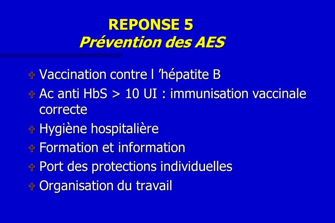 REPONSE 5 Prévention des AES U Vaccination contre l hépatite B U Ac anti HbS > 10 UI : immunisation vaccinale correcte U Hygiène hospitalière U Format