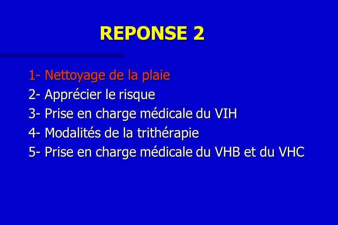 REPONSE 2 1- Nettoyage de la plaie 2- Apprécier le risque 3- Prise en charge médicale du VIH 4- Modalités de la trithérapie 5- Prise en charge médical