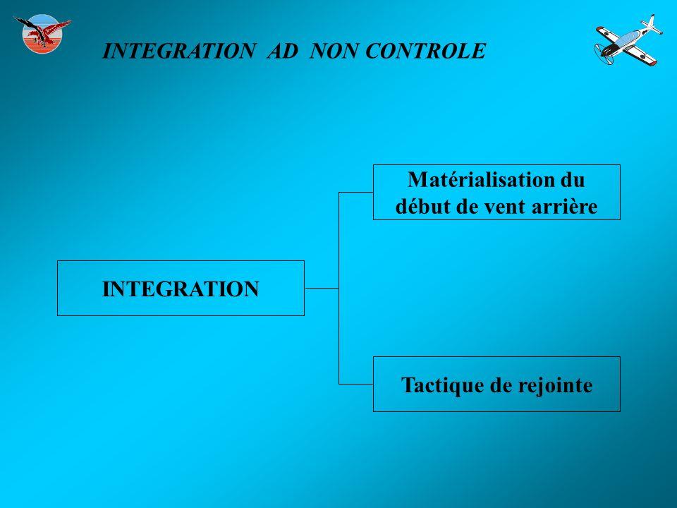 INTEGRATION Matérialisation du début de vent arrière Tactique de rejointe INTEGRATION AD NON CONTROLE