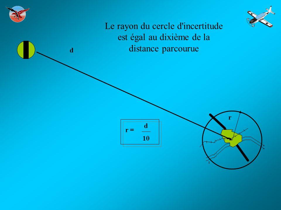S r d r = d 10 Le rayon du cercle d'incertitude est égal au dixième de la distance parcourue