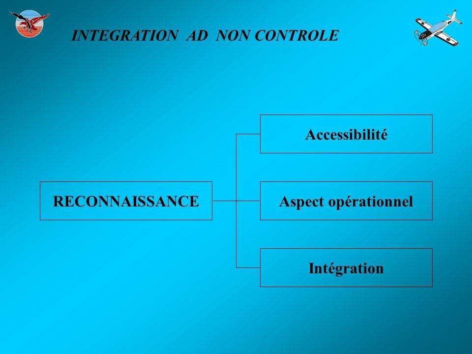 RECONNAISSANCE Accessibilité Intégration Aspect opérationnel INTEGRATION AD NON CONTROLE