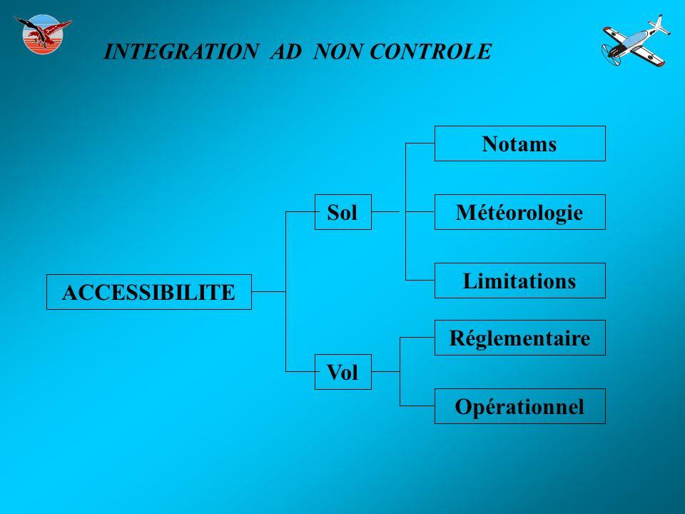 Notams ACCESSIBILITE Limitations Sol Vol Réglementaire Opérationnel Météorologie INTEGRATION AD NON CONTROLE