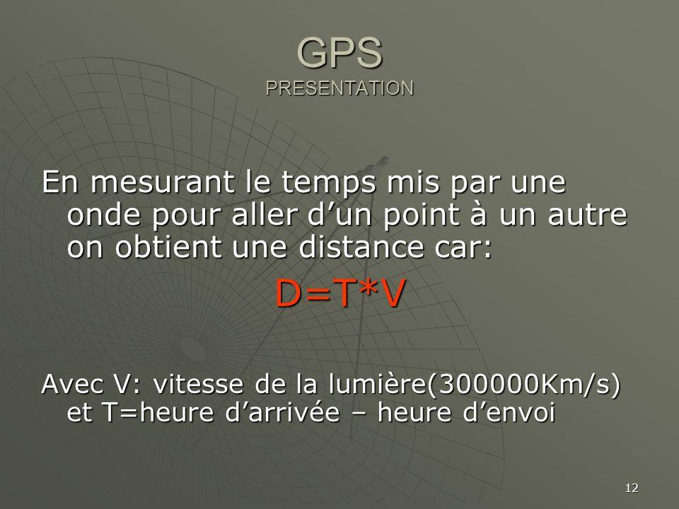 12 GPS PRESENTATION En mesurant le temps mis par une onde pour aller dun point à un autre on obtient une distance car: D=T*V Avec V: vitesse de la lum