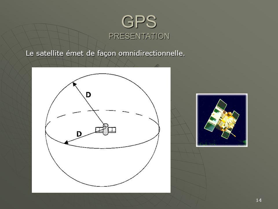 14 GPS PRESENTATION Le satellite émet de façon omnidirectionnelle.