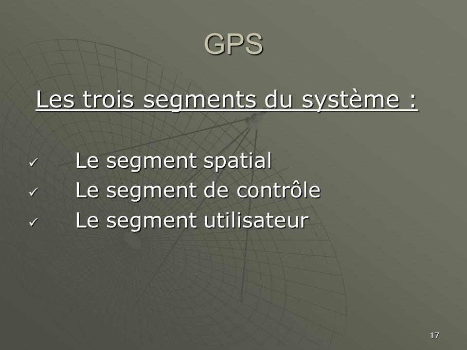 17 GPS Les trois segments du système : Les trois segments du système : Le segment spatial Le segment spatial Le segment de contrôle Le segment de cont