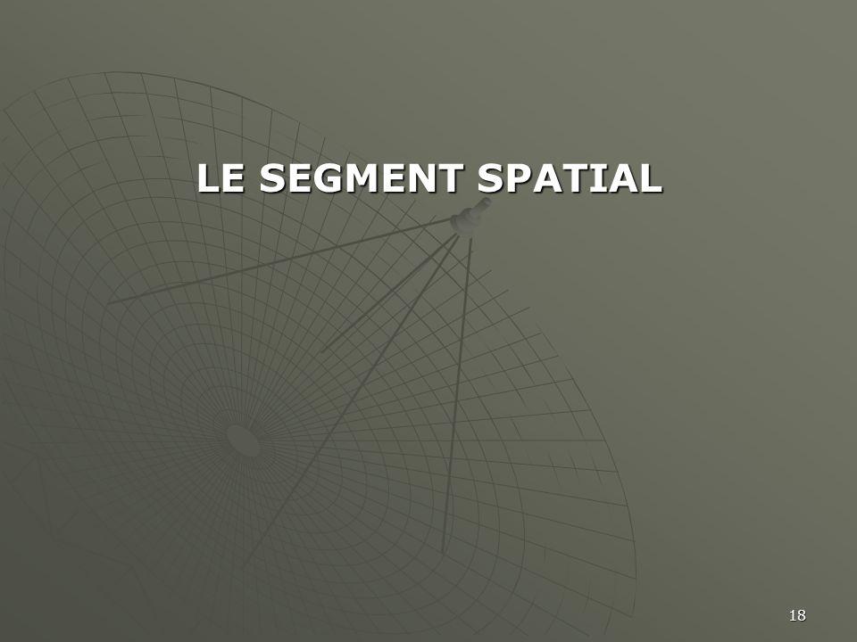 18 LE SEGMENT SPATIAL