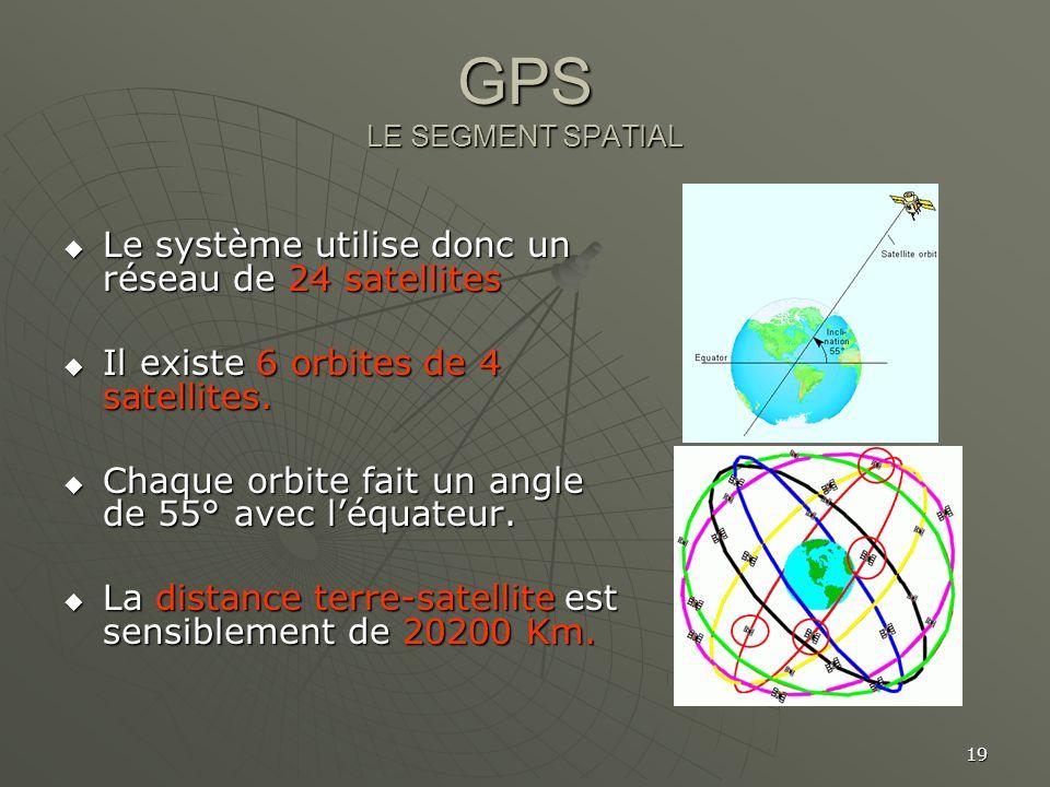 19 GPS LE SEGMENT SPATIAL Le système utilise donc un réseau de 24 satellites Le système utilise donc un réseau de 24 satellites Il existe 6 orbites de