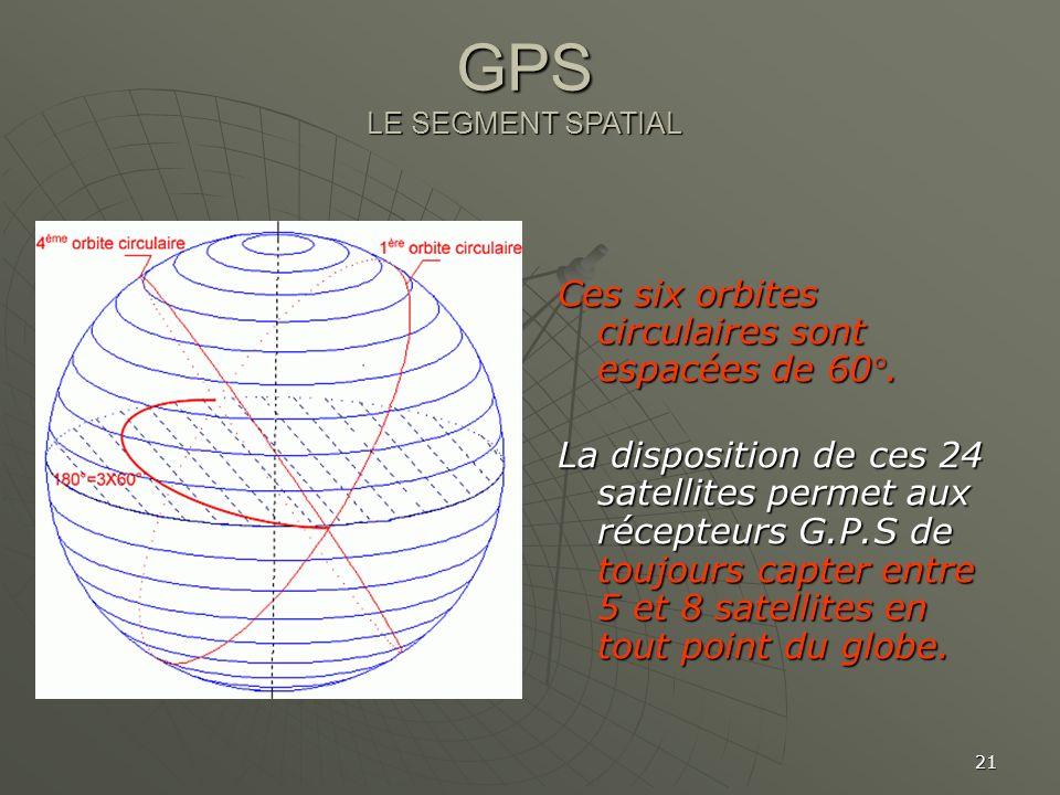 21 Ces six orbites circulaires sont espacées de 60°. La disposition de ces 24 satellites permet aux récepteurs G.P.S de toujours capter entre 5 et 8 s