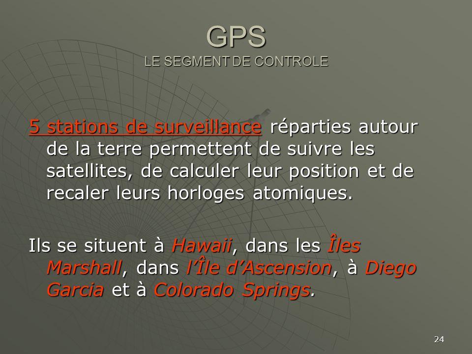 24 GPS LE SEGMENT DE CONTROLE 5 stations de surveillance réparties autour de la terre permettent de suivre les satellites, de calculer leur position e
