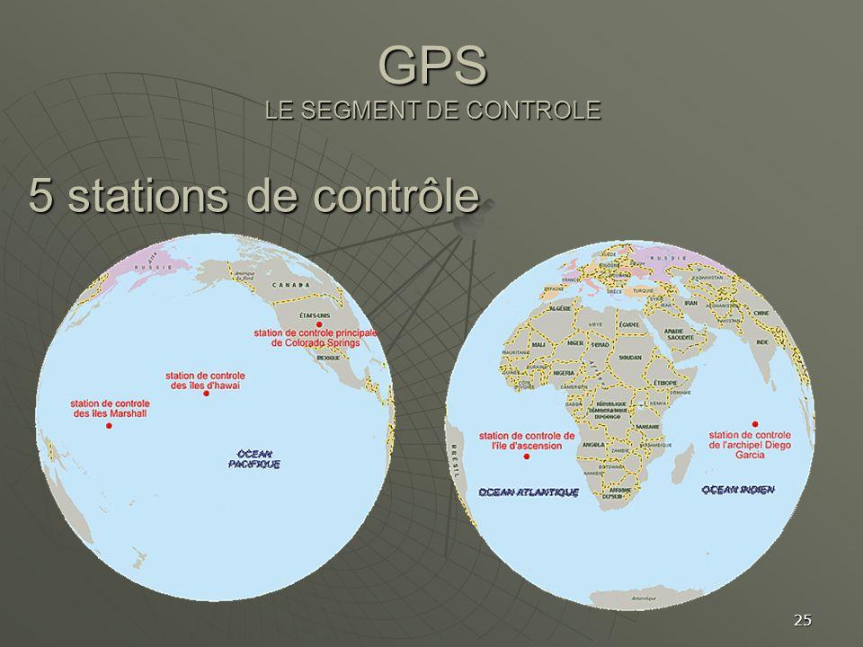 25 GPS LE SEGMENT DE CONTROLE 5 stations de contrôle