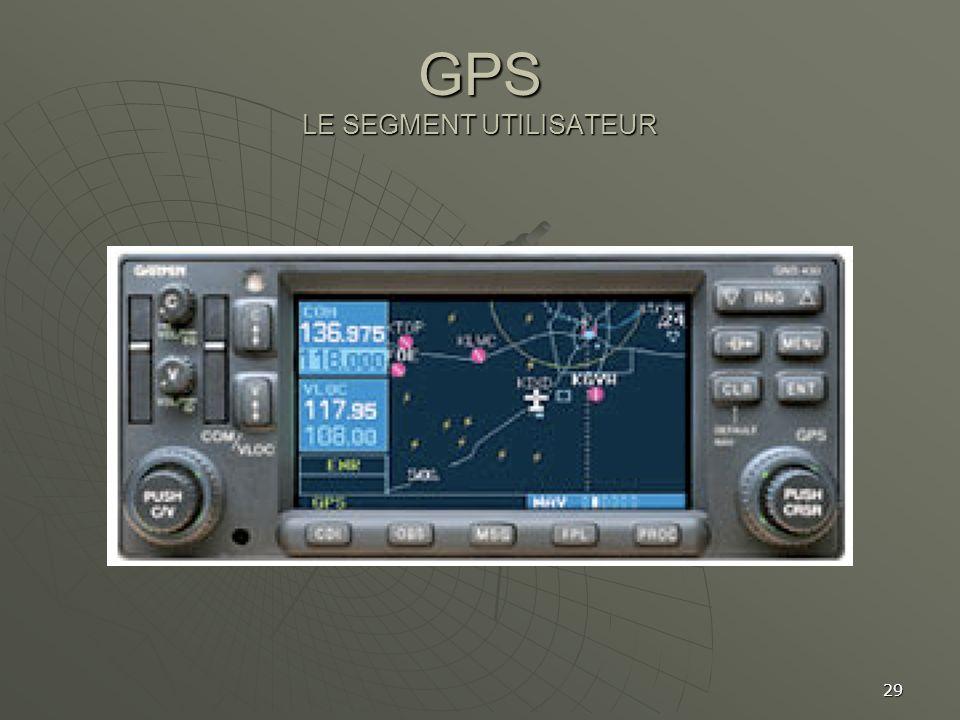 29 GPS LE SEGMENT UTILISATEUR