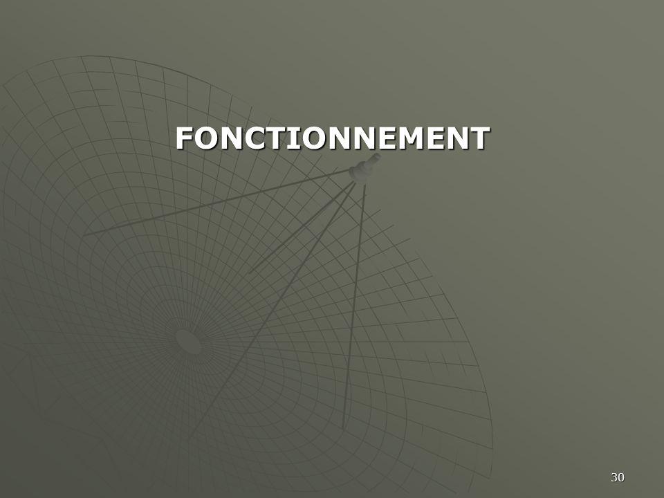 30 FONCTIONNEMENT
