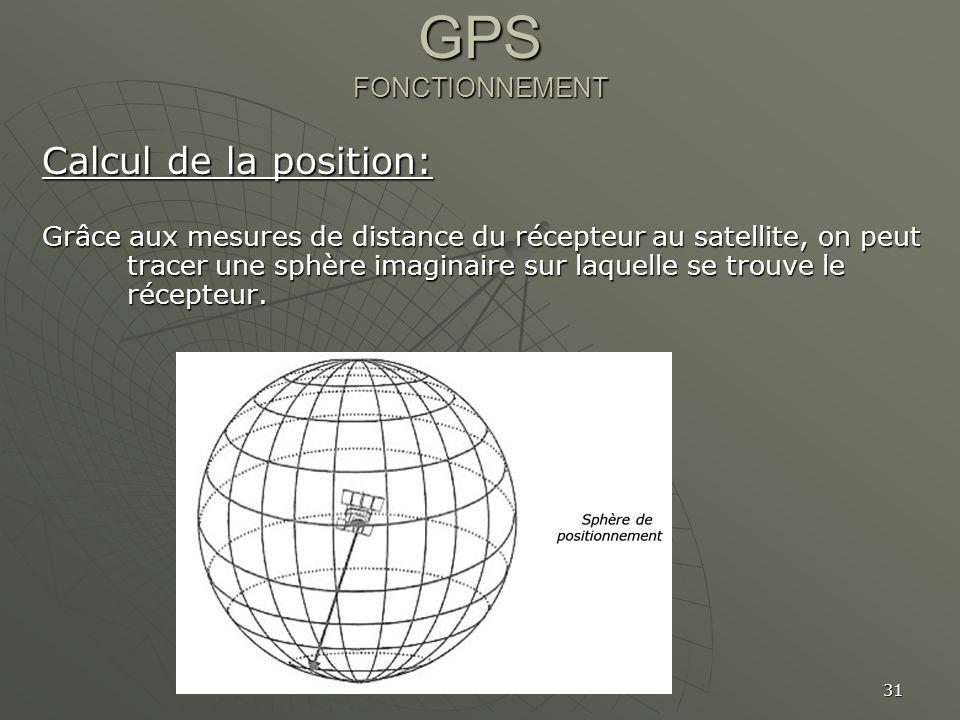 31 GPS FONCTIONNEMENT Calcul de la position: Grâce aux mesures de distance du récepteur au satellite, on peut tracer une sphère imaginaire sur laquell