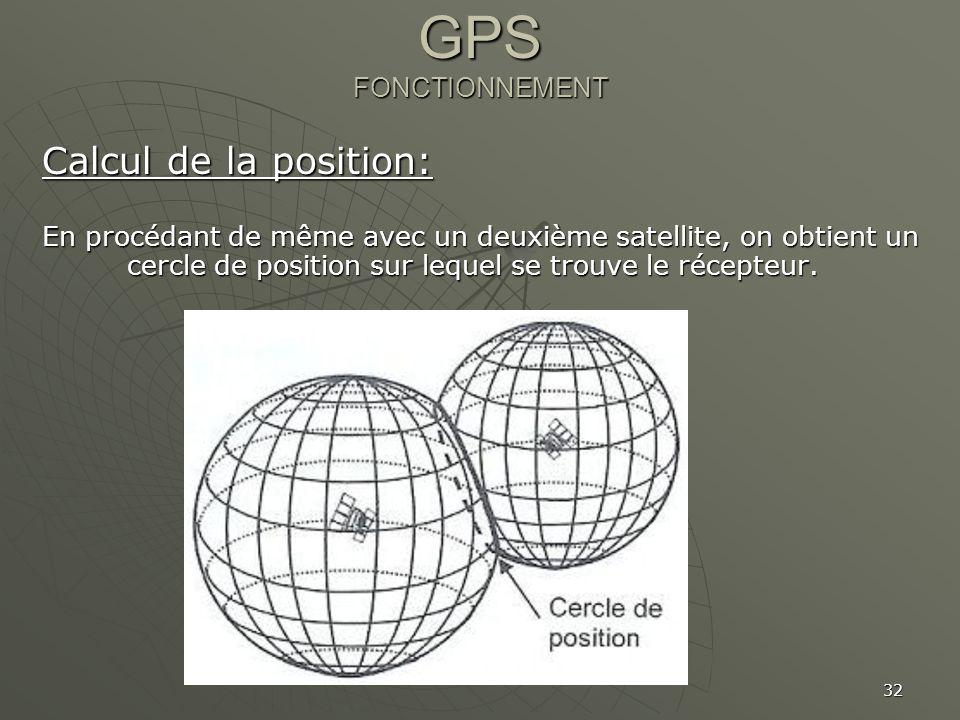 32 GPS FONCTIONNEMENT Calcul de la position: En procédant de même avec un deuxième satellite, on obtient un cercle de position sur lequel se trouve le
