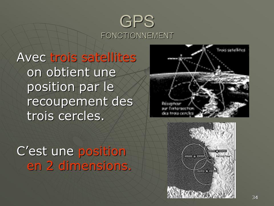 34 GPS FONCTIONNEMENT Avec trois satellites on obtient une position par le recoupement des trois cercles. Cest une position en 2 dimensions.