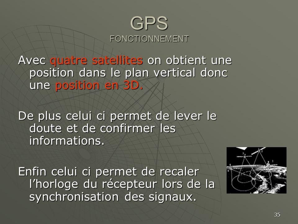 35 GPS FONCTIONNEMENT Avec quatre satellites on obtient une position dans le plan vertical donc une position en 3D. De plus celui ci permet de lever l