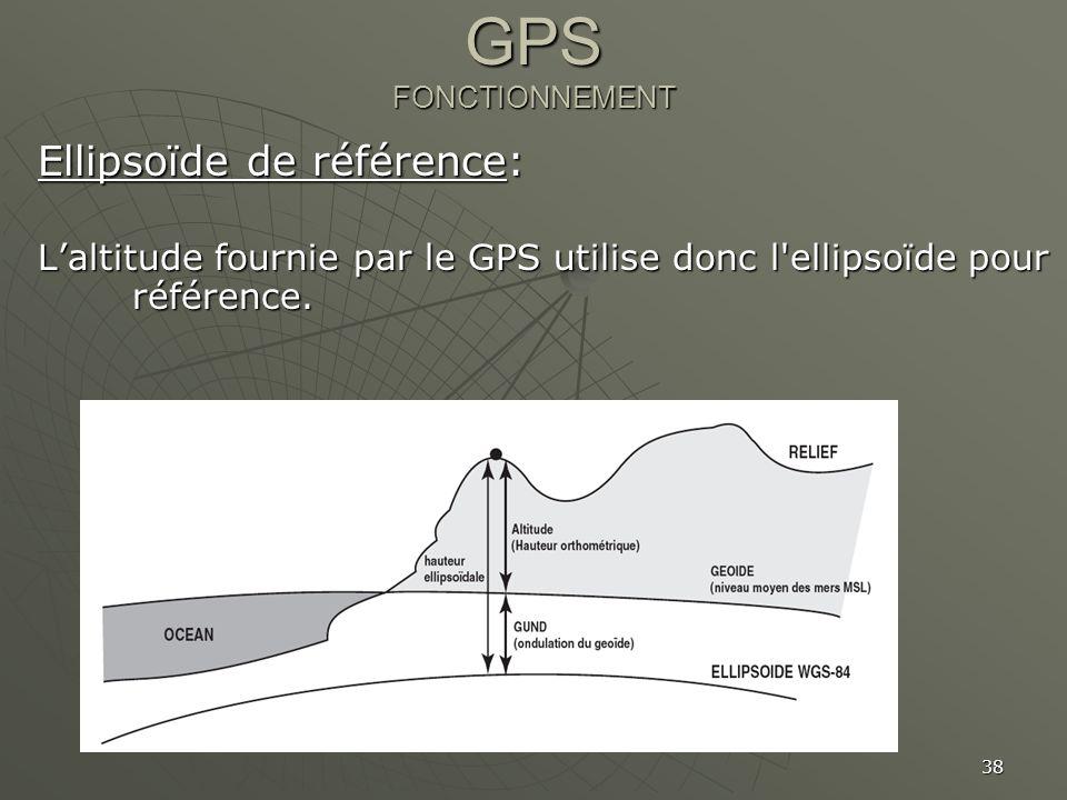 38 GPS FONCTIONNEMENT Ellipsoïde de référence: Laltitude fournie par le GPS utilise donc l'ellipsoïde pour référence.