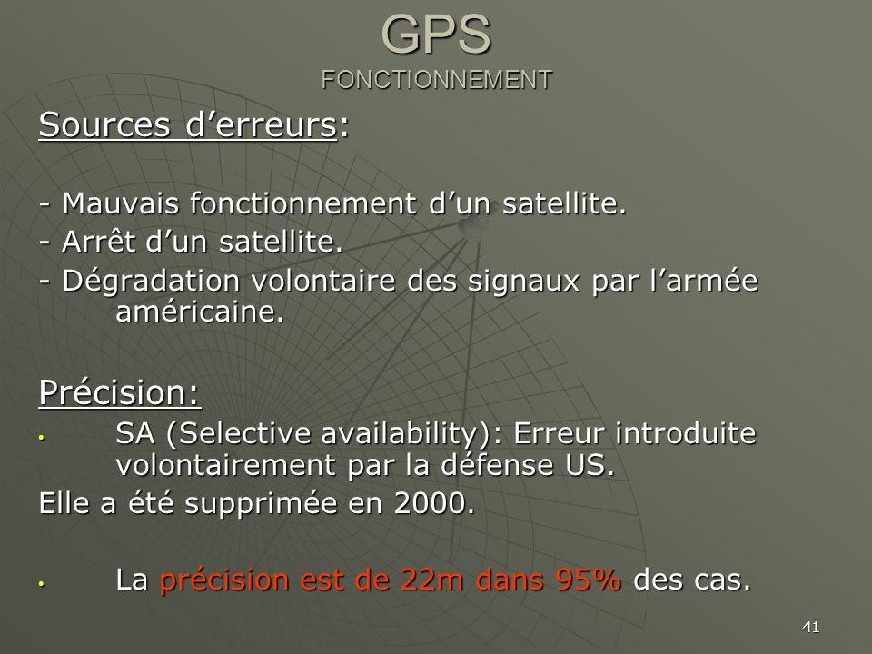 41 GPS FONCTIONNEMENT Sources derreurs: - Mauvais fonctionnement dun satellite. - Arrêt dun satellite. - Dégradation volontaire des signaux par larmée